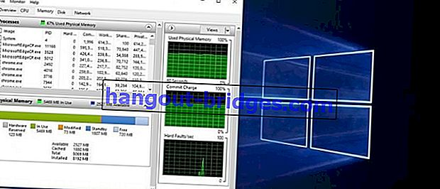 RAMとCPUの無駄な使用を克服する5つの方法