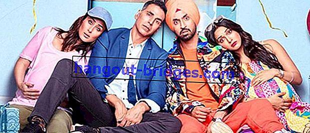 7 Filem India Terkini & Terbaik tahun 2020, Peminat Bollywood Mesti Tonton
