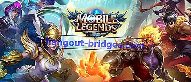 ความแตกต่างระหว่าง MOBA, RPG และ MMORPG, ผู้เล่นเกมต้องรู้จัก!