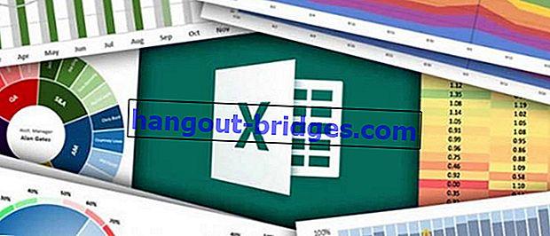 Cara Membuat Carta di Excel 2010 dan 2016, Mudah dan Cepat